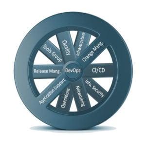 DevOps-Wheel-final-300x300