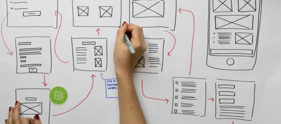 How should UX work in Agile?
