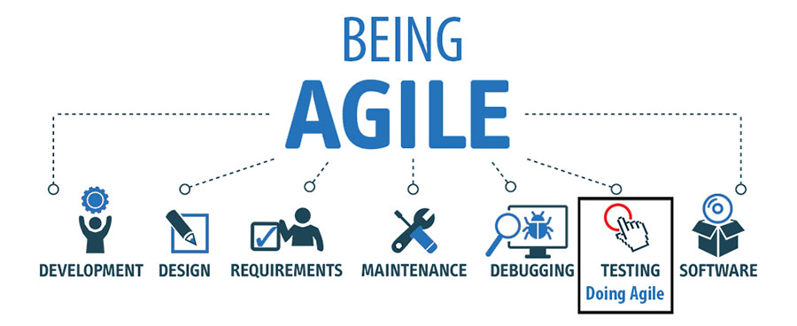 Moving from doing agile to BEING agile